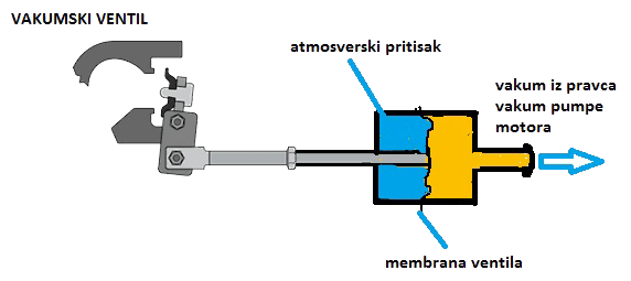 turbokompresori2